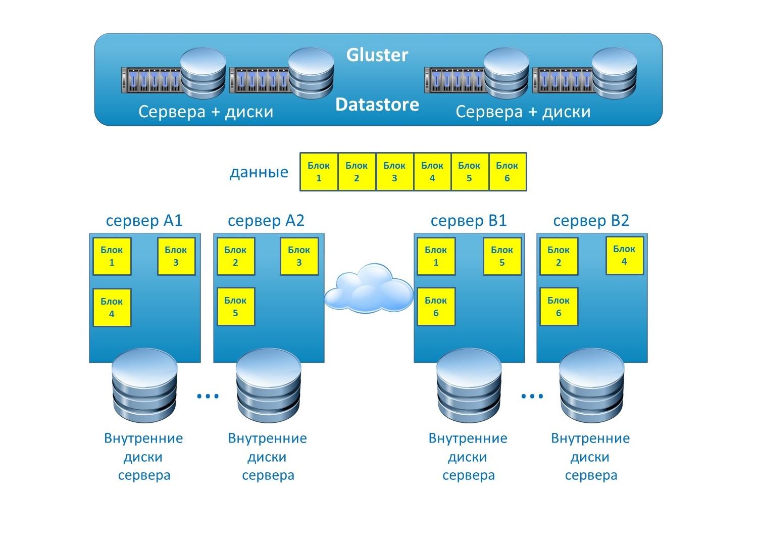 datastore1